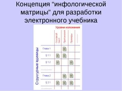 """Концепция """"инфологической матрицы"""" для разработки электронного учебника"""