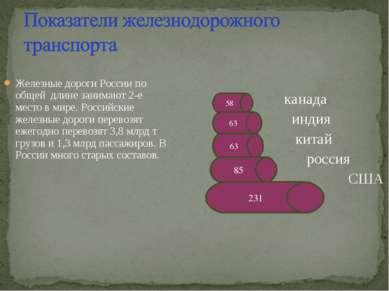 Железные дороги России по общей длине занимают 2-е место в мире. Российские ж...