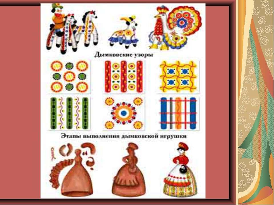 Конспект занятия роспись дымковской игрушки 52