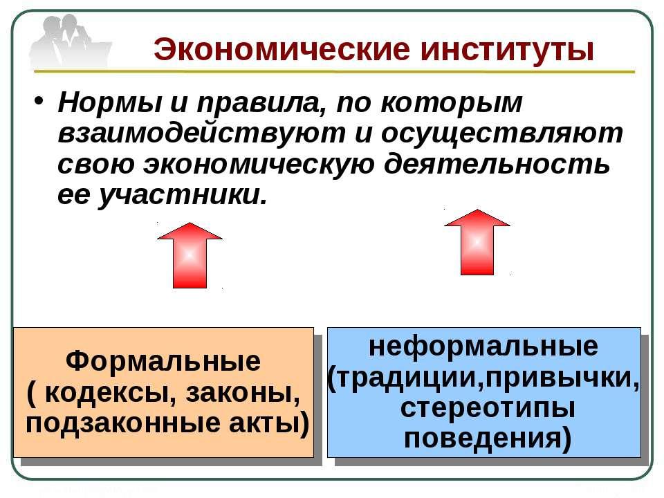 Экономические институты Нормы и правила, по которым взаимодействуют и осущест...
