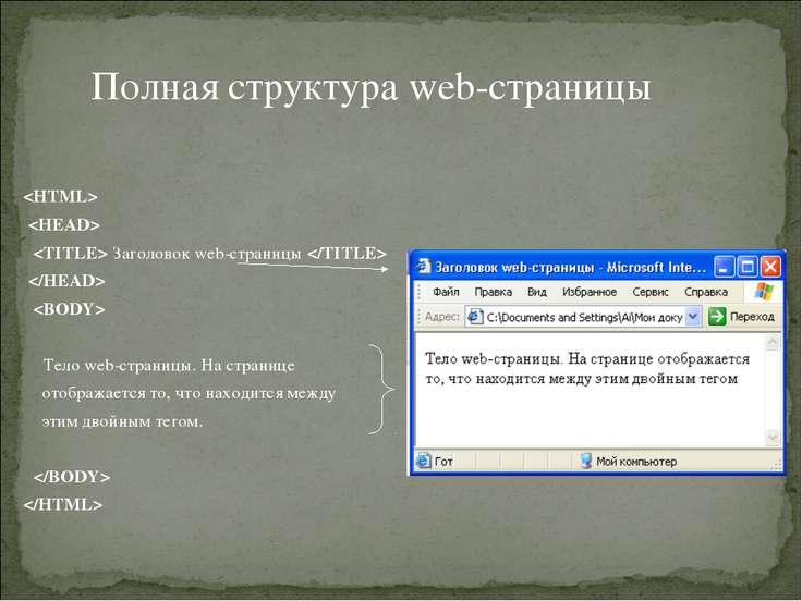 Заголовок web-страницы Тело web-страницы. На странице отображается то, что на...