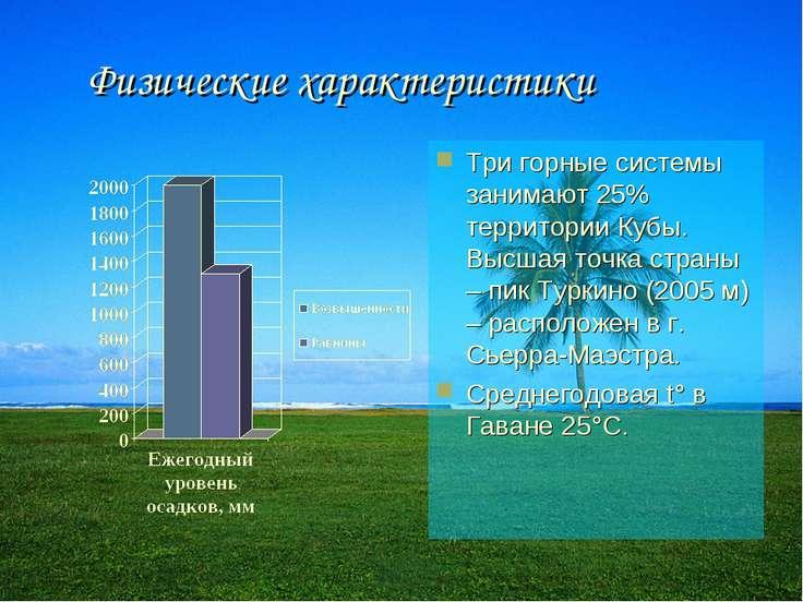 Физические характеристики Три горные системы занимают 25% территории Кубы. Вы...