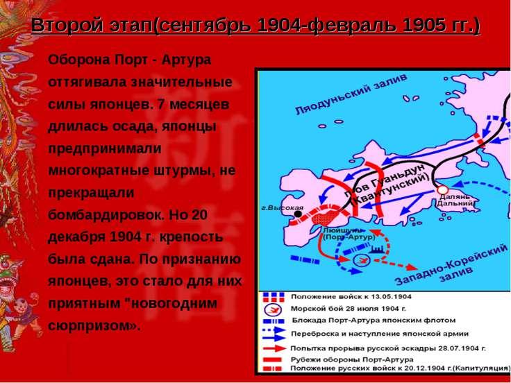 Второй этап(сентябрь 1904-февраль 1905 гг.) Оборона Порт - Артура оттягивала ...