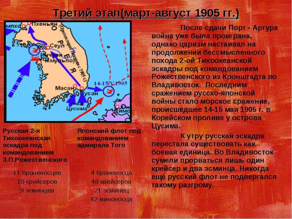 Третий этап(март-август 1905 гг.) После сдачи Порт - Артура война уже была пр...