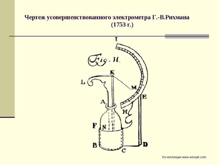 Чертеж усовершенствованного электрометра Г.-В.Рихмана (1753г.) Из коллекции ...