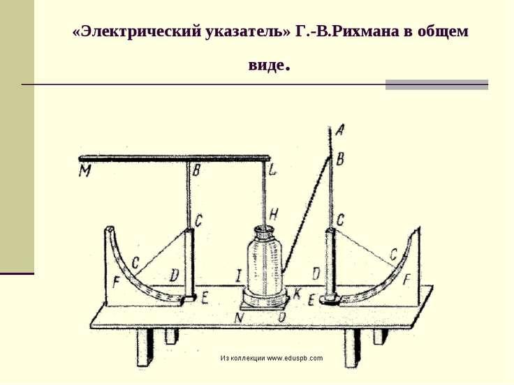 «Электрический указатель» Г.-В.Рихмана в общем виде. Из коллекции www.eduspb....