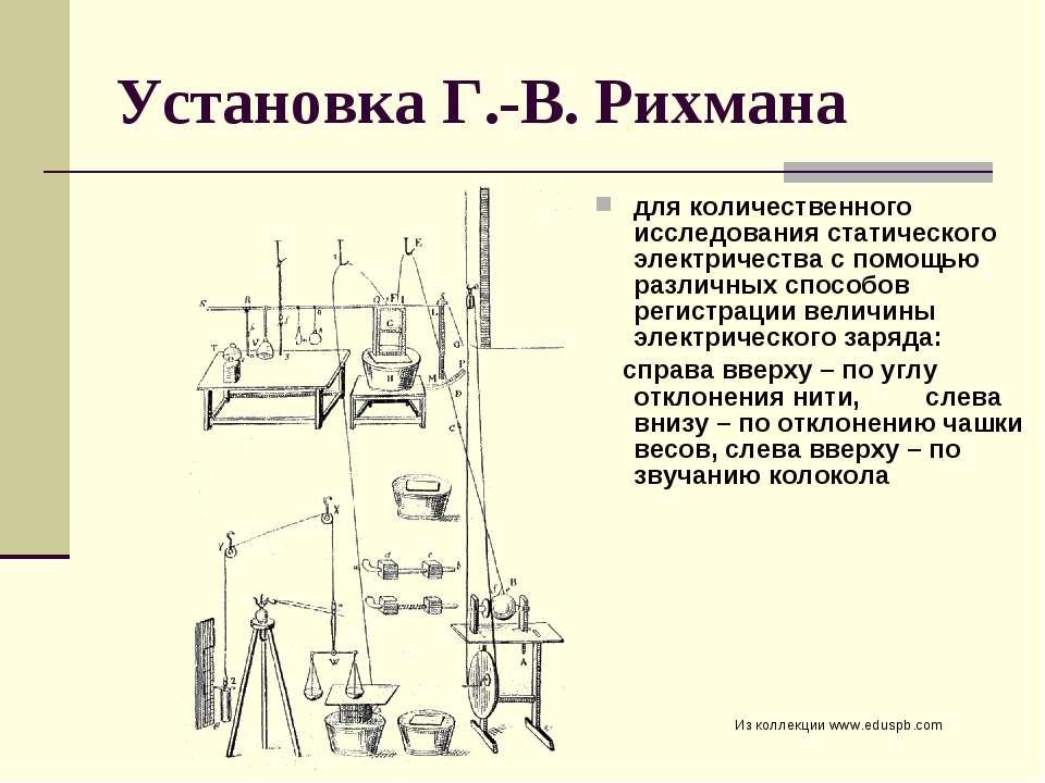 Установка Г.-В. Рихмана Из коллекции www.eduspb.com для количественного иссле...