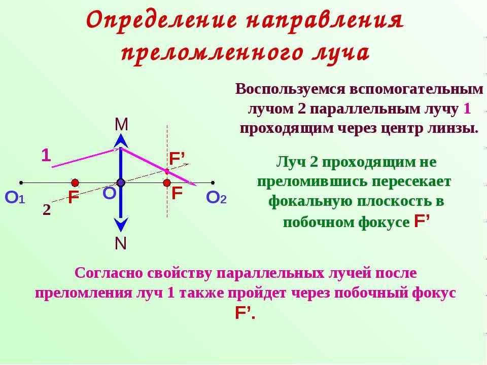Определение направления преломленного луча Воспользуемся вспомогательным лучо...