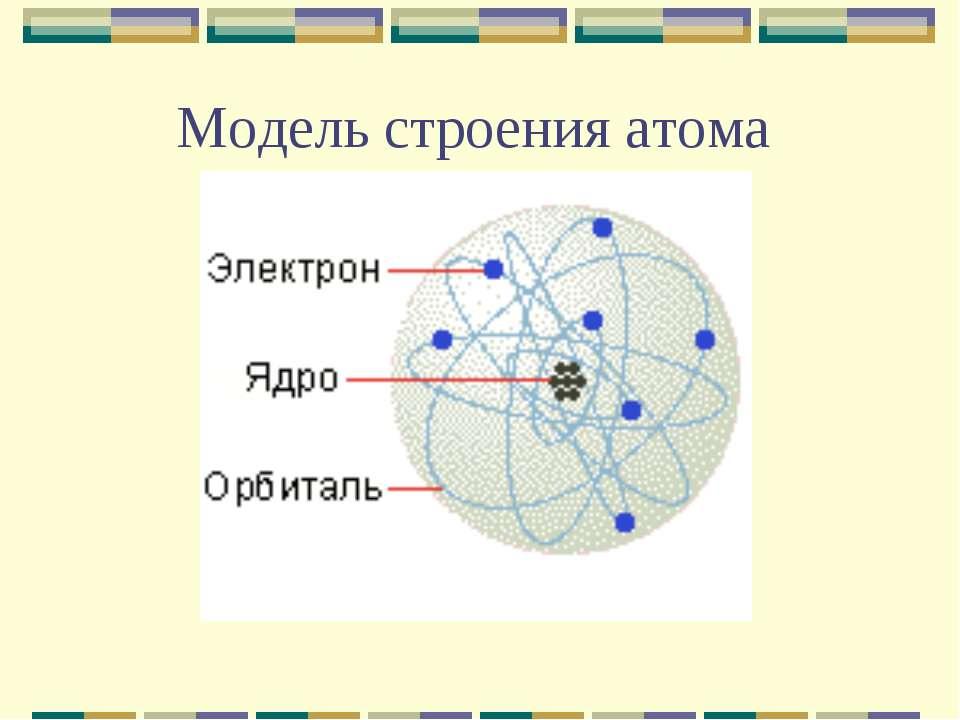 Модель строения атома