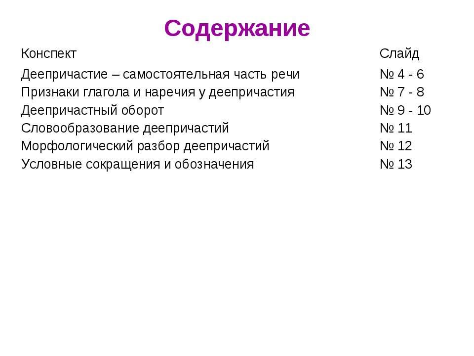 Содержание Конспект Слайд Деепричастие – самостоятельная часть речи Признаки ...