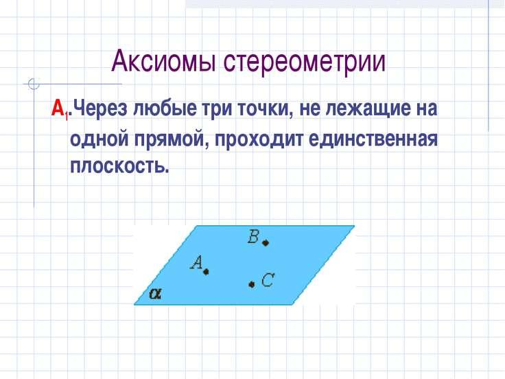 Аксиомы стереометрии А1.Через любые три точки, не лежащие на одной прямой, пр...