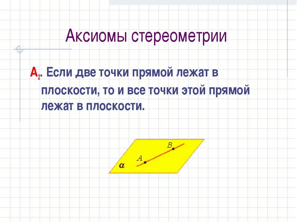 Аксиомы стереометрии А2. Если две точки прямой лежат в плоскости, то и все то...