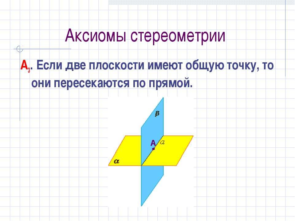 Аксиомы стереометрии А3. Если две плоскости имеют общую точку, то они пересек...