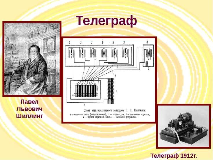 """Презентация """"Передача информации. . Средства связи"""" - скачать презентации по Информатике"""