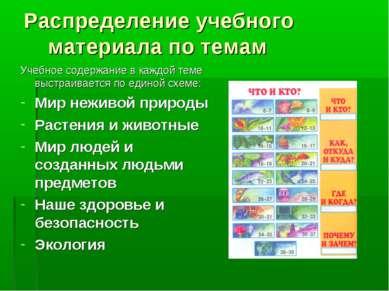 Распределение учебного материала по темам Учебное содержание в каждой теме вы...