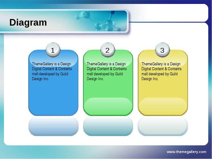 www.themegallery.com Diagram www.themegallery.com