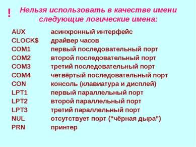 Нельзя использовать в качестве имени следующие логические имена: AUX асинхрон...
