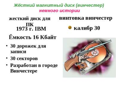 Жёсткий магнитный диск (винчестер) немного истории 30 дорожек для записи 30 с...
