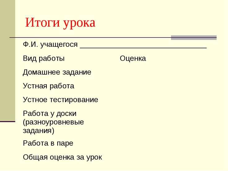 Итоги урока Ф.И. учащегося ______________________________ Вид работы Оценка Д...