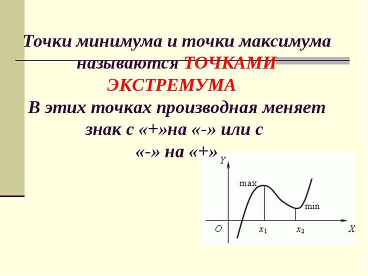 Точки минимума и точки максимума называются ТОЧКАМИ ЭКСТРЕМУМА В этих точках ...