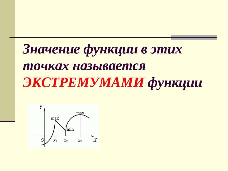 Значение функции в этих точках называется ЭКСТРЕМУМАМИ функции