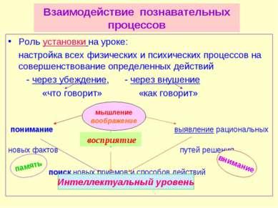 Взаимодействие познавательных процессов Роль установки на уроке: настройка вс...