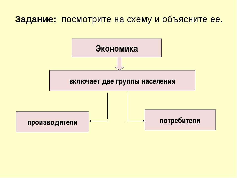 Задание: посмотрите на схему и объясните ее. Экономика включает две группы на...