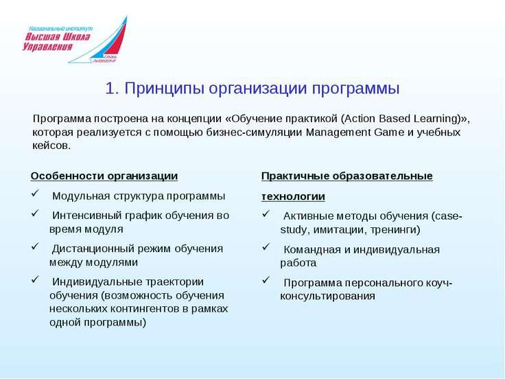 1. Принципы организации программы Особенности организации Модульная структура...