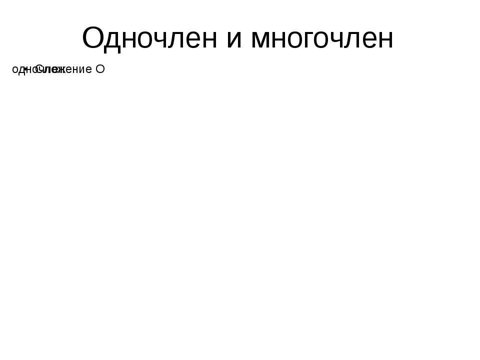 Стандартный вид одночлена Только один числовой множитель на первом месте – ко...
