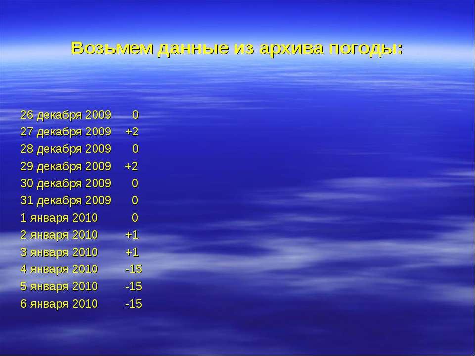 Возьмем данные из архива погоды: 26 декабря 2009 0 27 декабря 2009 +2 28 дека...