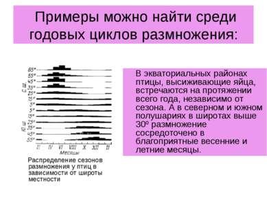 Примеры можно найти среди годовых циклов размножения: Распределение сезонов р...