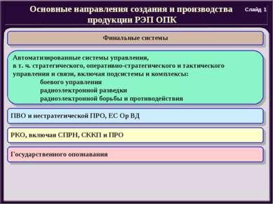 Основные направления создания и производства продукции РЭП ОПК Финальные сист...