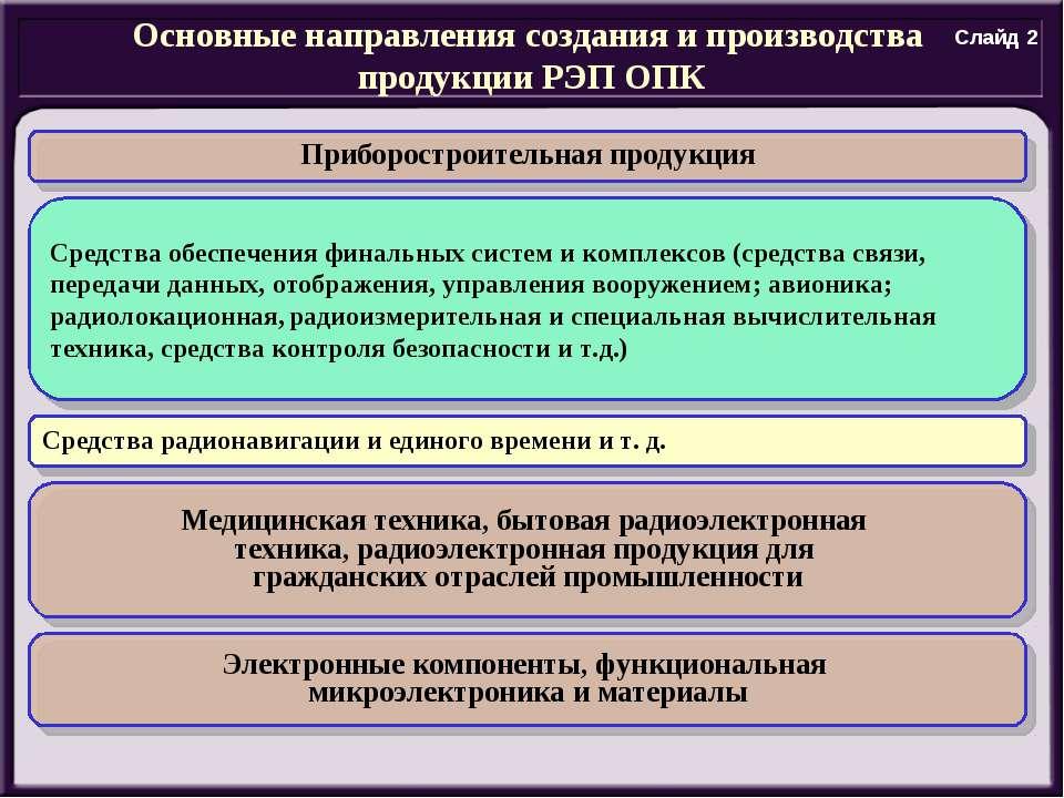 Основные направления создания и производства продукции РЭП ОПК Приборостроите...