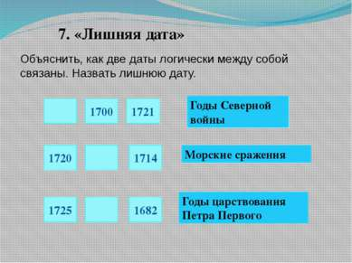 7. «Лишняя дата» Объяснить, как две даты логически между собой связаны. Назва...