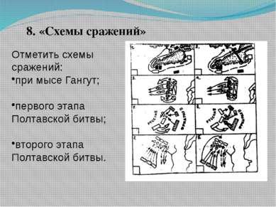 8. «Схемы сражений» Отметить схемы сражений: при мысе Гангут; первого этапа П...