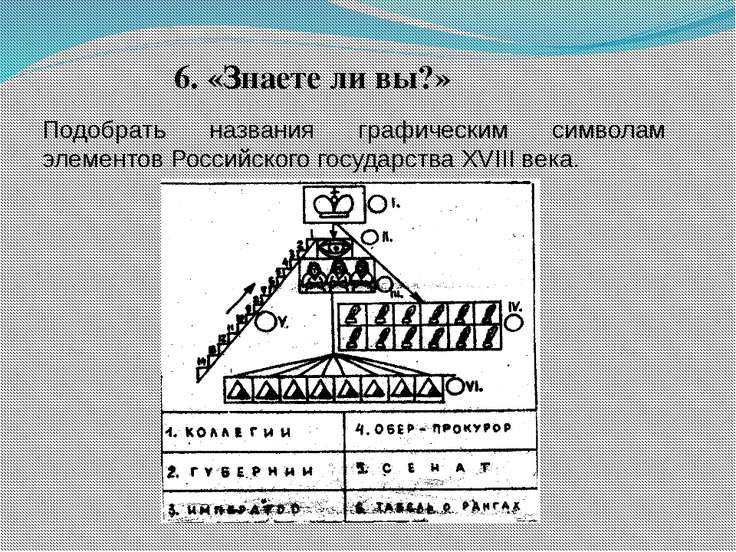 6. «Знаете ли вы?» Подобрать названия графическим символам элементов Российск...