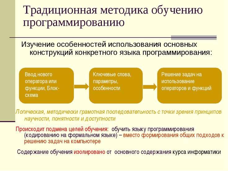 Традиционная методика обучению программированию Изучение особенностей использ...