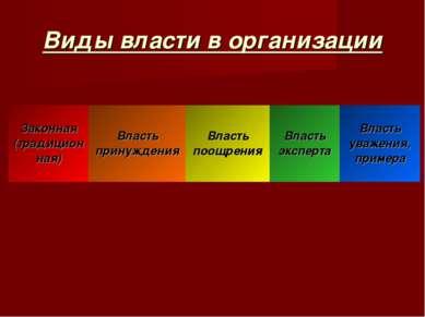 Виды власти в организации Законная (традиционная) Власть принуждения Власть п...