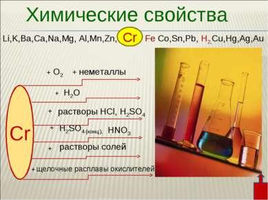 Химические свойства Li,K,Ba,Ca,Na,Mg, Al,Mn,Zn, Fe Co,Sn,Pb, H2,Cu,Hg,Ag,Au C...