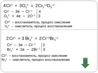 Cr0 + O20 = Cr2+3O3–2 4 2 3 Cr0 – 3e → Cr+3 4 O20 + 4e → 2O–2 3 Cr0 – восстан...