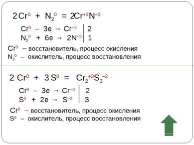 Cr0 + N20 = Cr+3N–3 Cr0 – 3e → Cr+3 2 N20 + 6e → 2N–3 1 2 2 Cr0 – восстановит...