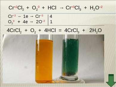 Cr+2Cl2 + O20 + HCl → Cr+3Cl3 + H2O–2 Cr+2 – 1e → Cr+3 4 O20 + 4e → 2O–2 1 4C...