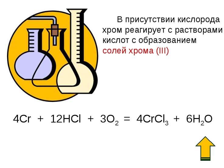 В присутствии кислорода хром реагирует с растворами кислот c образованием сол...
