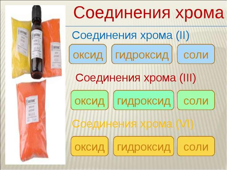 Соединения хрома Соединения хрома (II) Соединения хрома (III) Соединения хром...