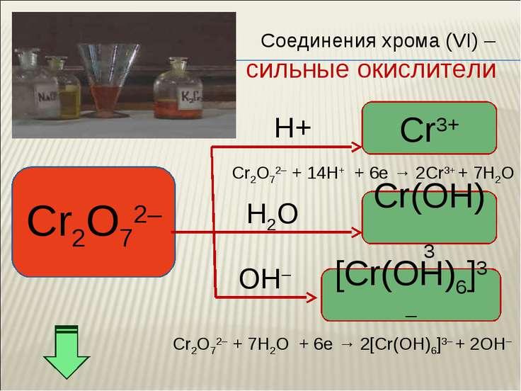 Соединения хрома (VI) – сильные окислители Cr2O72– Cr3+ Cr(OH)3 [Cr(OH)6]3– H...