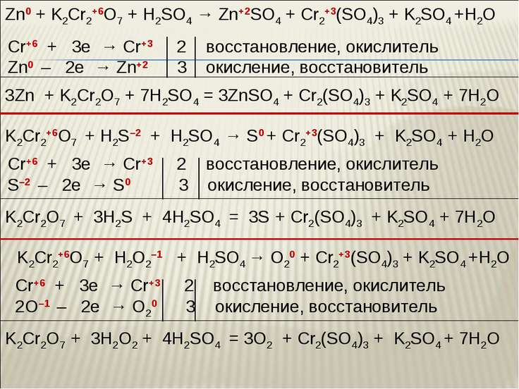 Zn0 + K2Cr2+6O7 + H2SO4 → Zn+2SO4 + Cr2+3(SO4)3 + K2SO4 +H2O Cr+6 + 3e → Cr+3...