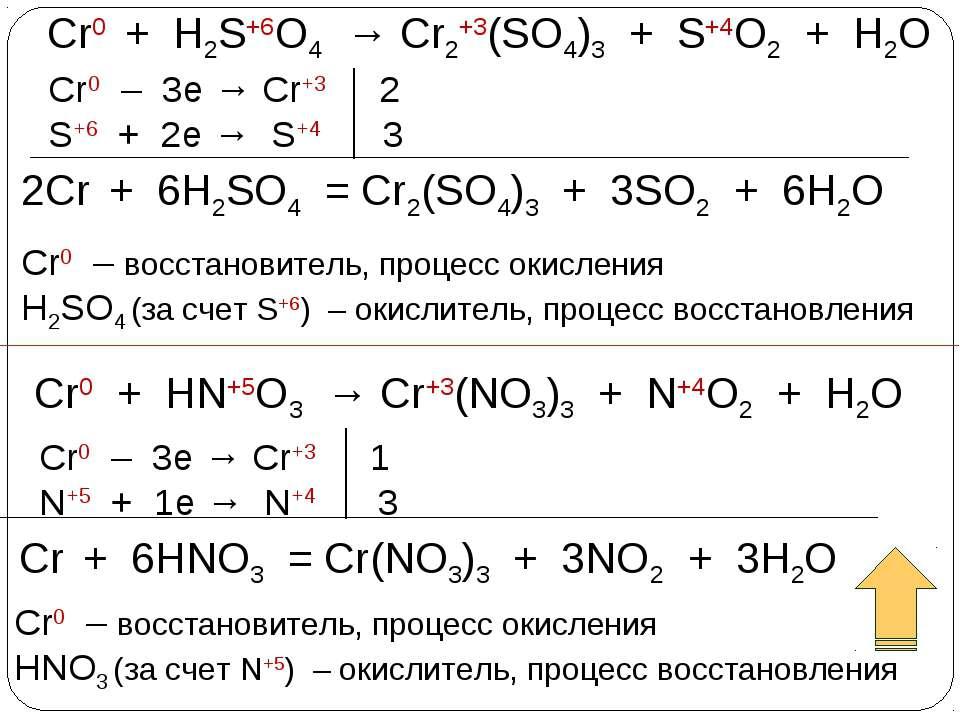Cr0 + H2S+6O4 → Cr2+3(SO4)3 + S+4O2 + H2O Cr0 + HN+5O3 → Cr+3(NO3)3 + N+4O2 +...