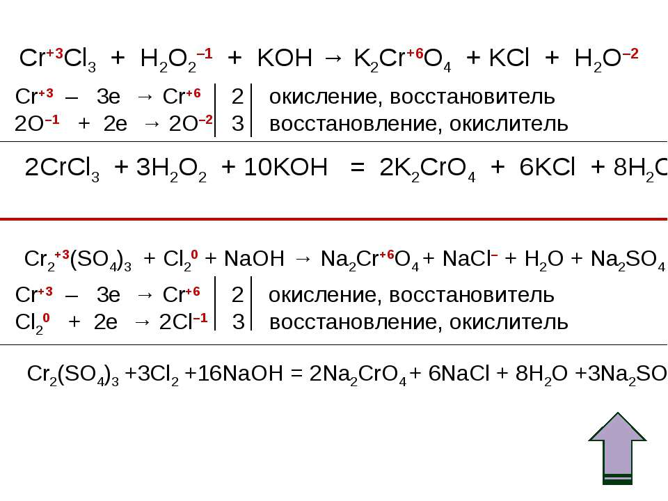 Cr+3Cl3 + H2O2–1 + KOH → K2Cr+6O4 + KCl + H2O–2 Cr+3 – 3e → Cr+6 2 окисление,...