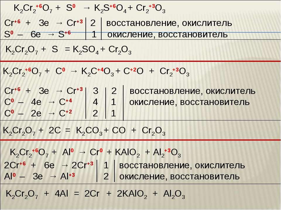 K2Cr2+6O7 + S0 → K2S+6O4 + Cr2+3O3 K2Cr2O7 + S = K2SO4 + Cr2O3 K2Cr2+6O7 + С0...