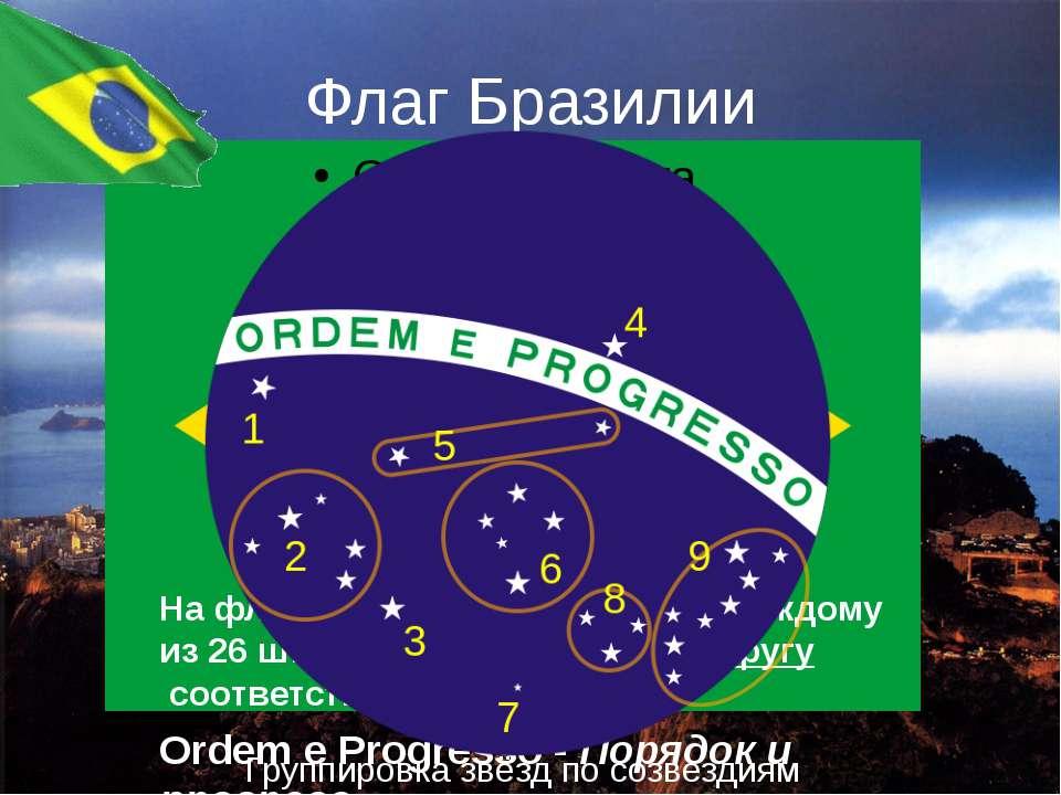 Флаг Бразилии Ordem e Progresso - Порядок и прогресс На флаге изображено 27 з...